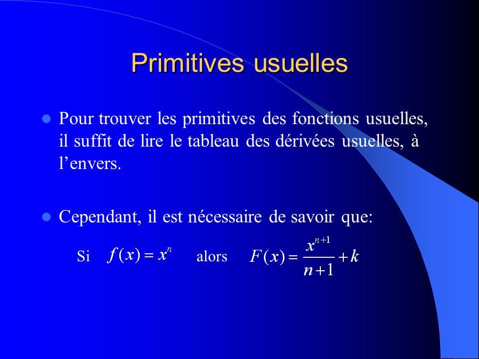 Primitives usuelles Pour trouver les primitives des fonctions usuelles, il suffit de lire le tableau des dérivées usuelles, à l'envers.