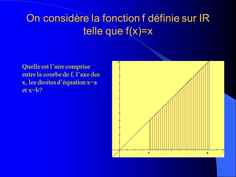 On considère la fonction f définie sur IR telle que f(x)=x