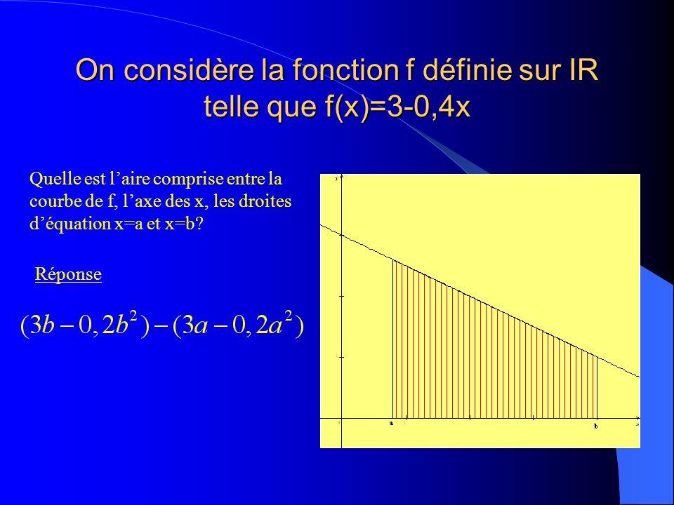 On considère la fonction f définie sur IR telle que f(x)=3-0,4x