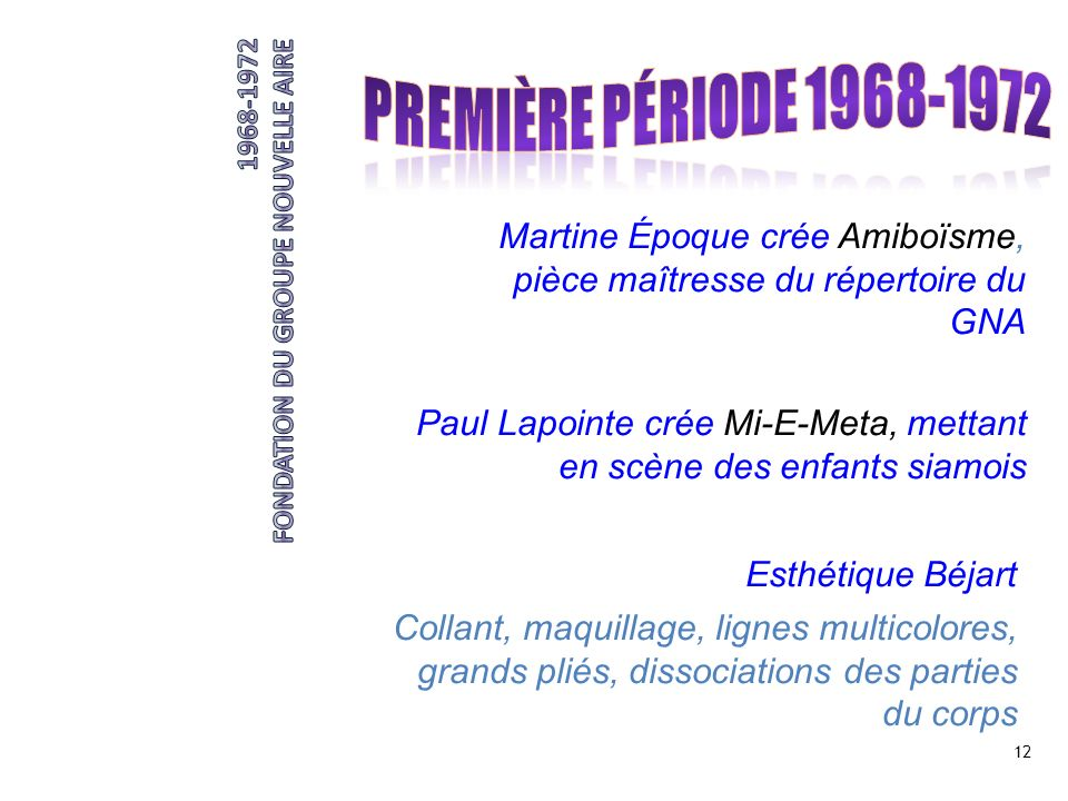 Première période 1968-1972 Martine Époque crée Amiboïsme, pièce maîtresse du répertoire du GNA. 1968-1972.