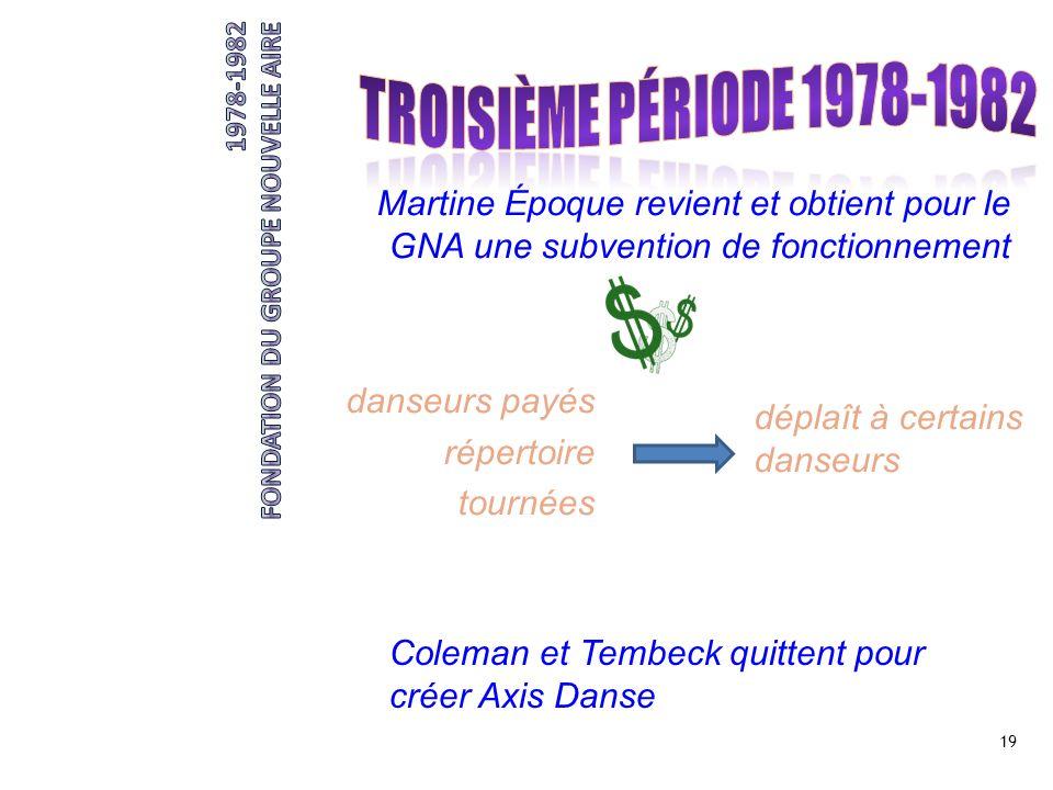 TROISIÈME période 1978-1982 Martine Époque revient et obtient pour le GNA une subvention de fonctionnement.