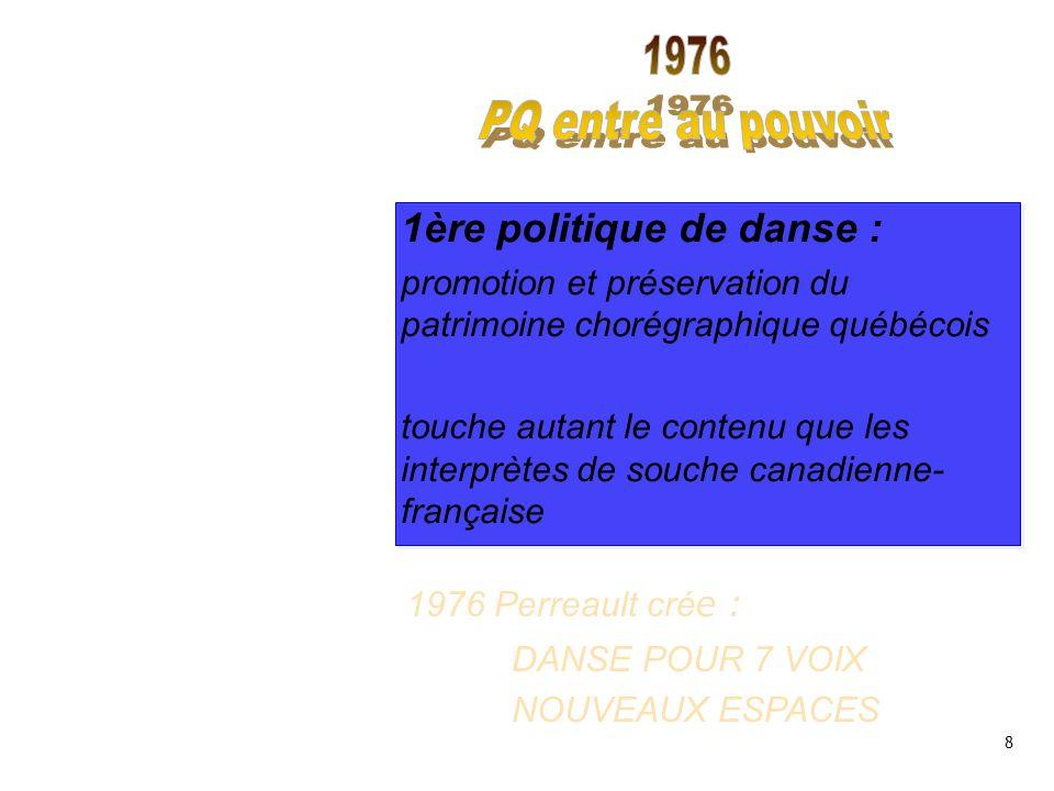 1976 PQ entre au pouvoir 1ère politique de danse :
