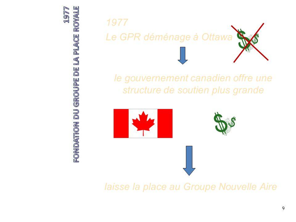 Le GPR déménage à Ottawa