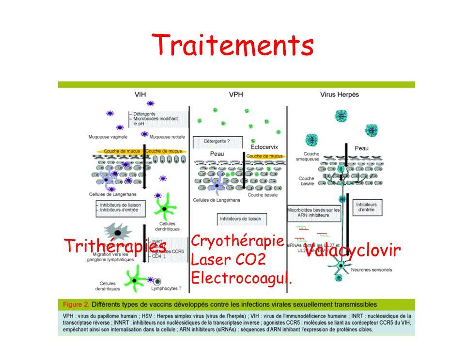 Traitements Trithérapies Valacyclovir