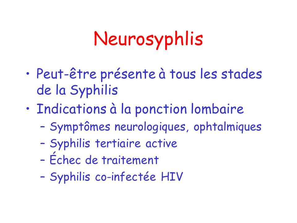 Neurosyphlis Peut-être présente à tous les stades de la Syphilis