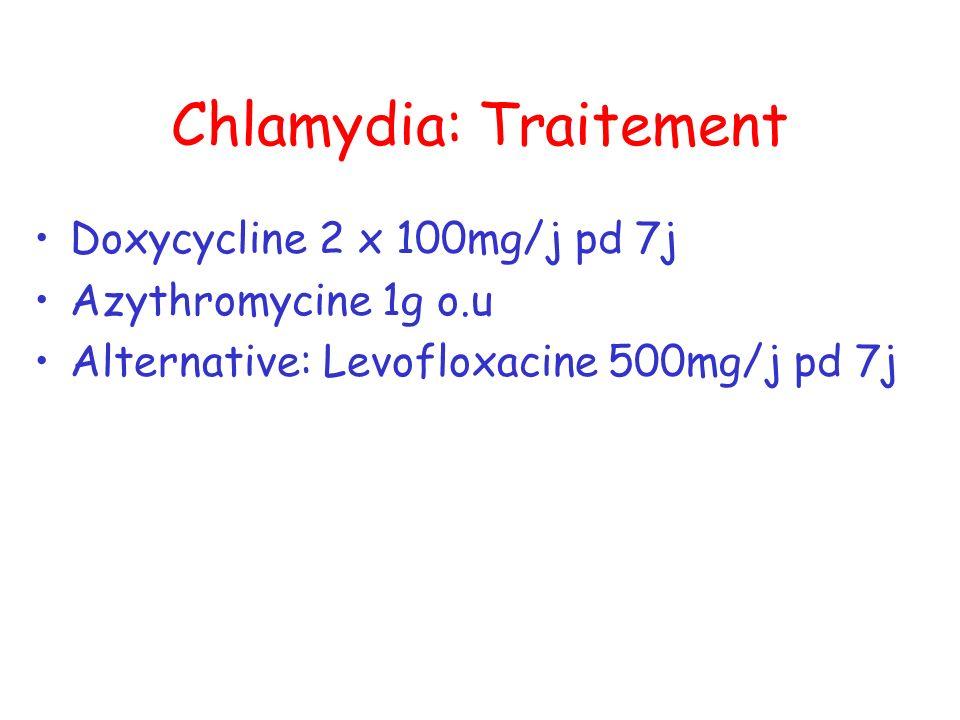 Chlamydia: Traitement