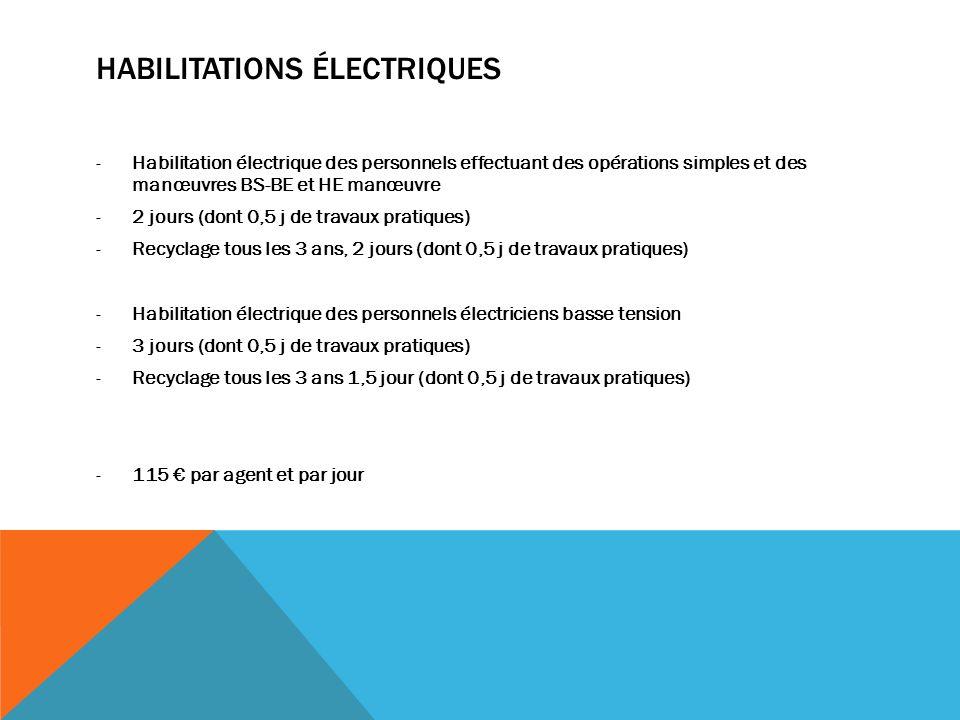 Habilitations électriques