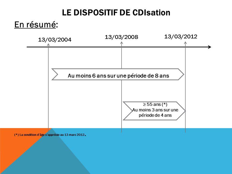 Le dispositif de CDIsation