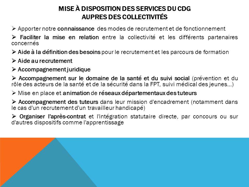 Mise à disposition des services du CDG aupres des collectivités
