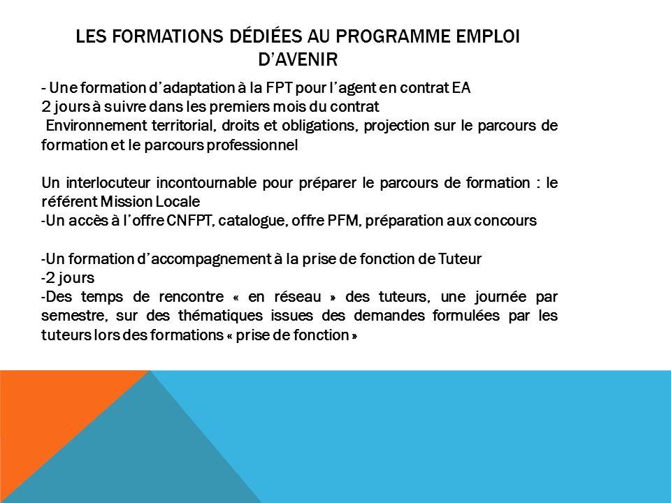 Les formations dédiées au programme Emploi d'avenir