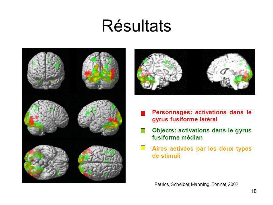 Résultats Personnages: activations dans le gyrus fusiforme latéral