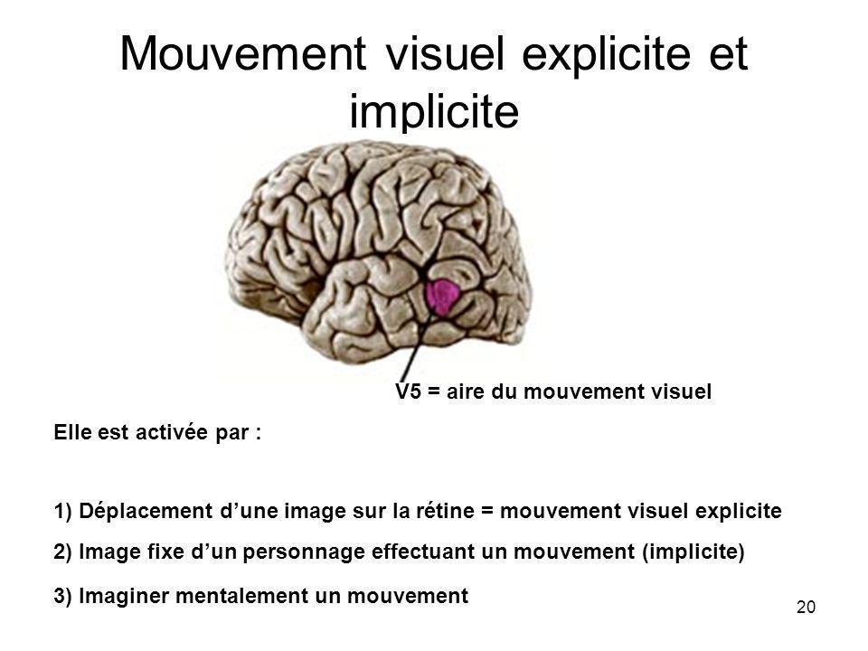 Mouvement visuel explicite et implicite