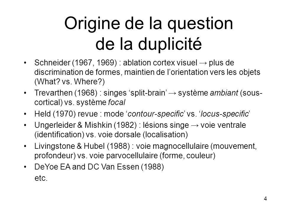 Origine de la question de la duplicité