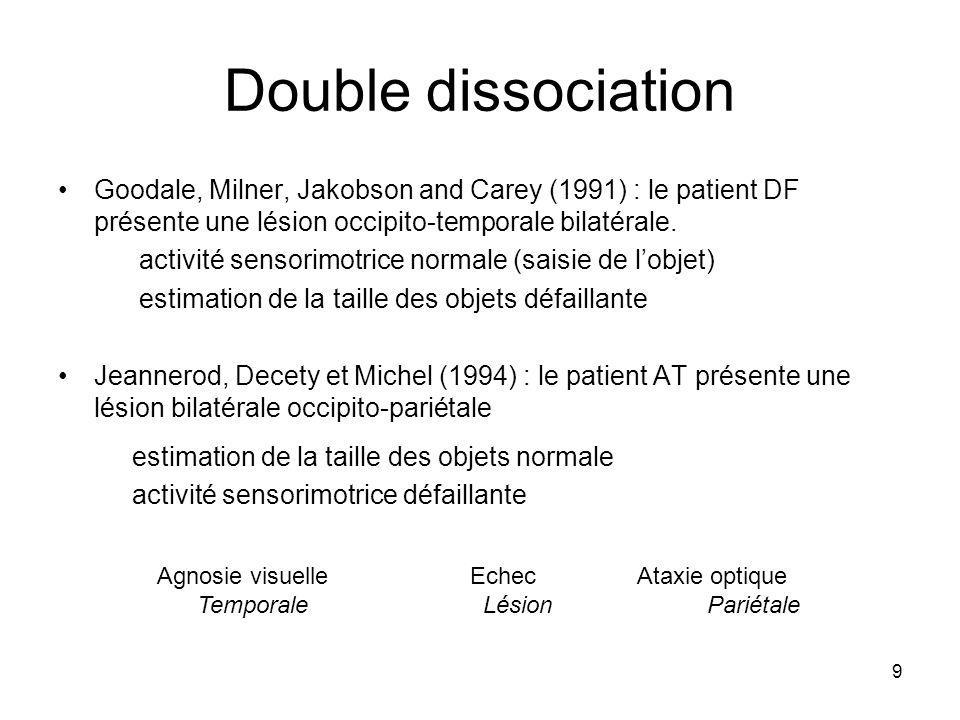 Double dissociation Goodale, Milner, Jakobson and Carey (1991) : le patient DF présente une lésion occipito-temporale bilatérale.