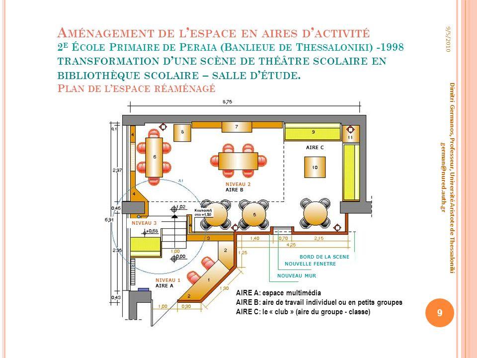 Aménagement de l'espace en aires d'activité 2e École Primaire de Peraia (Banlieue de Thessaloniki) -1998 transformation d'une scène de théâtre scolaire en bibliothèque scolaire – salle d'étude. Plan de l'espace réaménagé