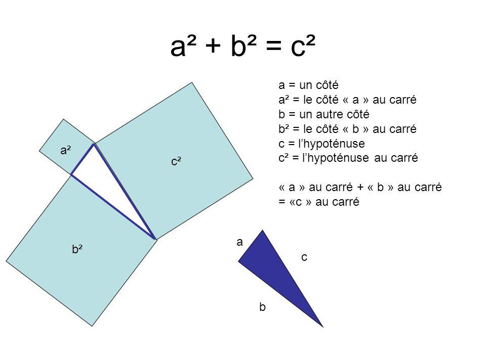 a² + b² = c² a = un côté a² = le côté « a » au carré b = un autre côté