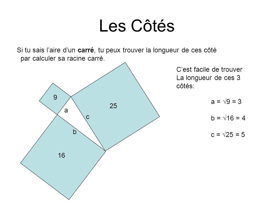 Les Côtés Si tu sais l'aire d'un carré, tu peux trouver la longueur de ces côté. par calculer sa racine carré.