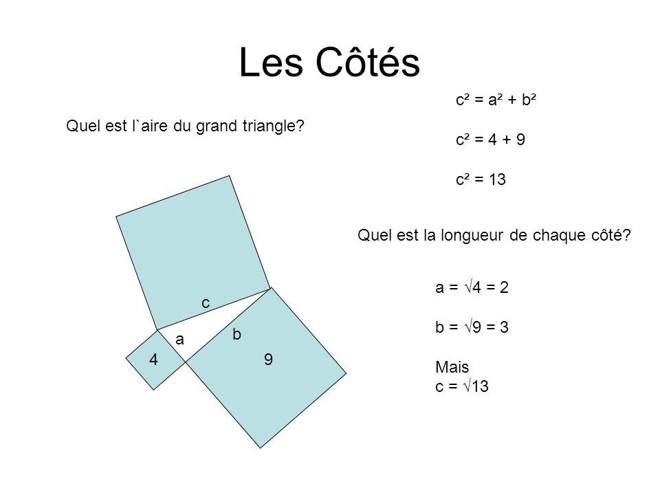 Les Côtés c² = a² + b² c² = 4 + 9 c² = 13