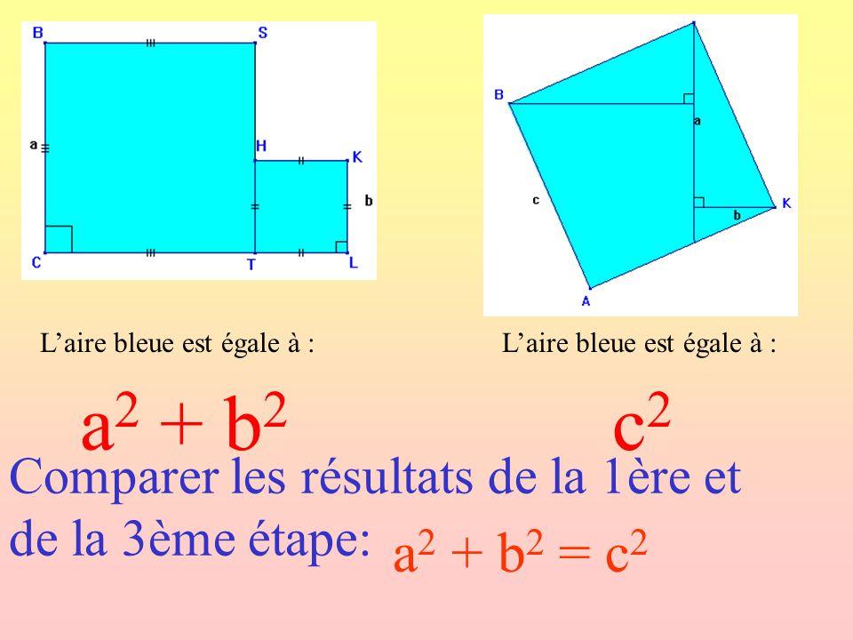 Comparer les résultats de la 1ère et de la 3ème étape: