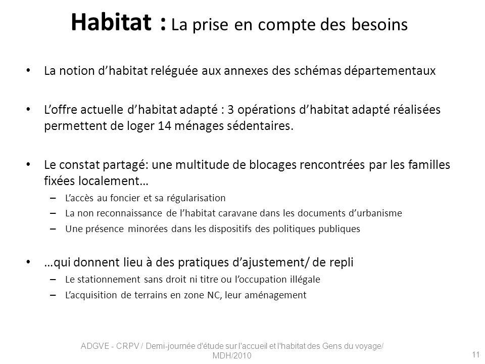 Habitat : La prise en compte des besoins