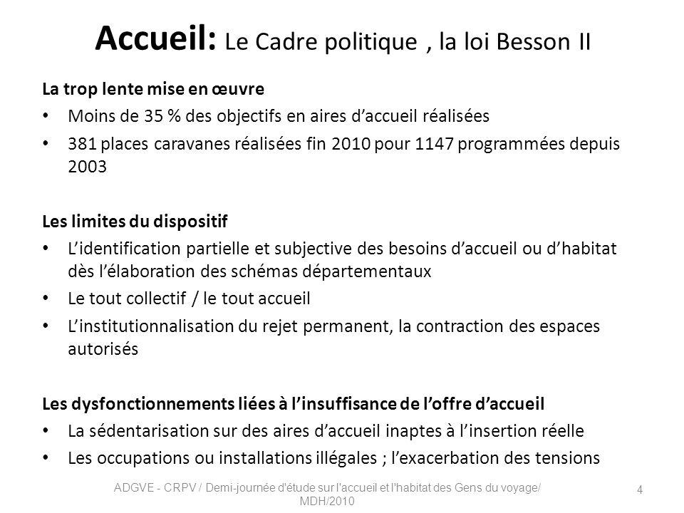 Accueil: Le Cadre politique , la loi Besson II
