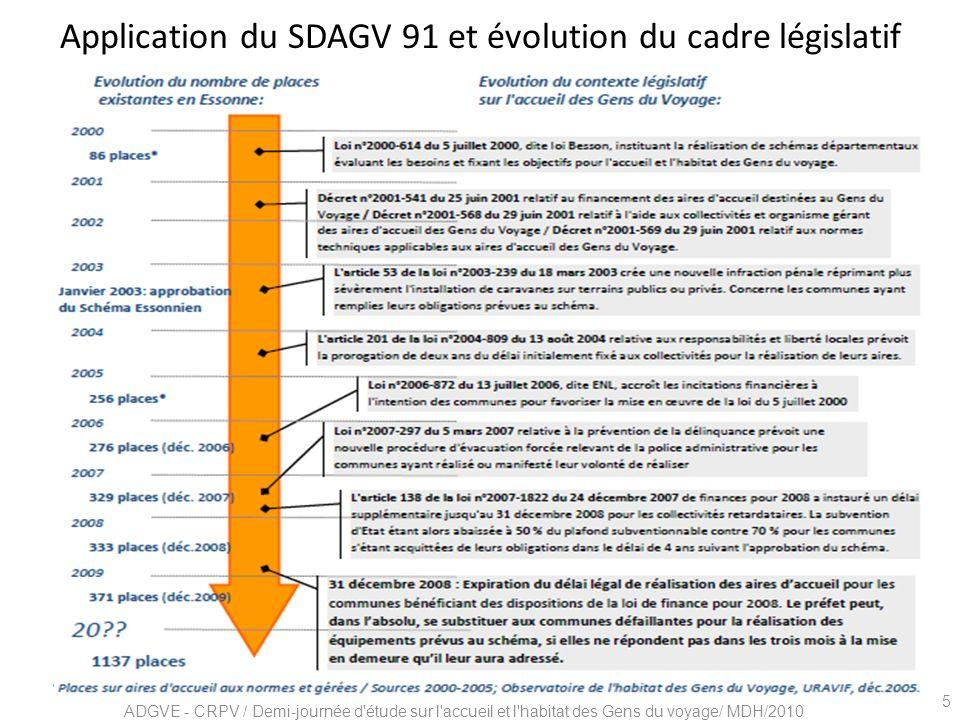 Application du SDAGV 91 et évolution du cadre législatif