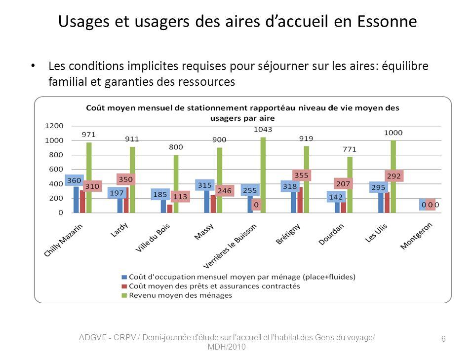 Usages et usagers des aires d'accueil en Essonne