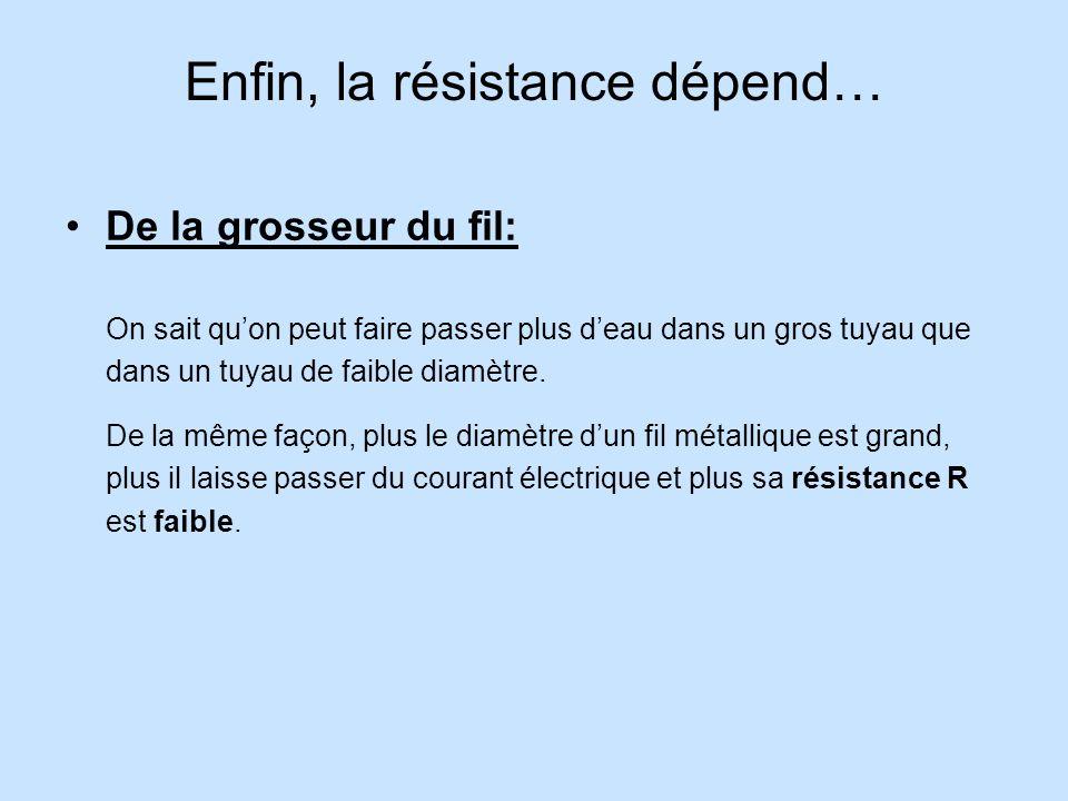 Enfin, la résistance dépend…