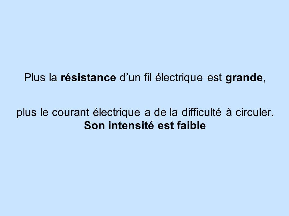 Plus la résistance d'un fil électrique est grande, plus le courant électrique a de la difficulté à circuler.
