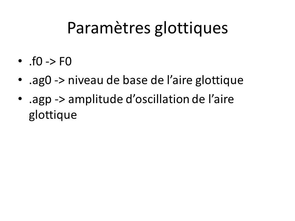 Paramètres glottiques