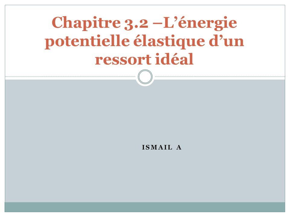 Chapitre 3.2 –L'énergie potentielle élastique d'un ressort idéal