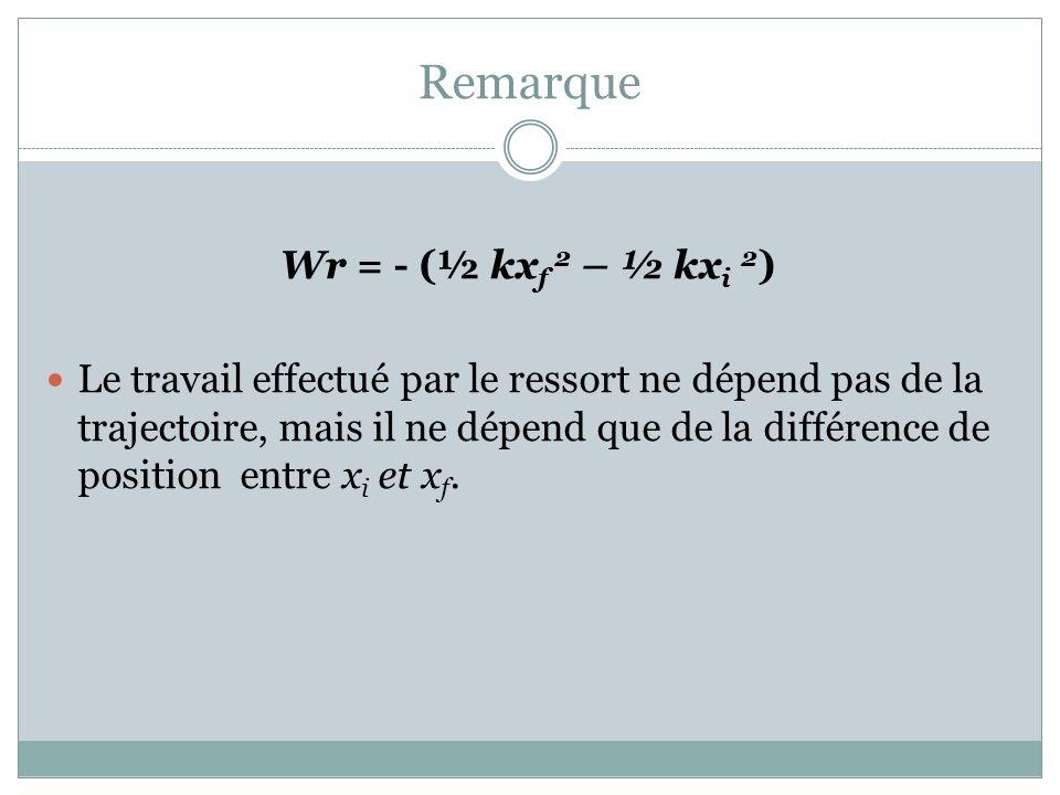Remarque Wr = - (½ kxf 2 – ½ kxi 2)