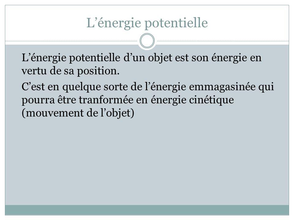 L'énergie potentielle