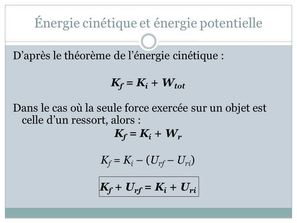 Énergie cinétique et énergie potentielle