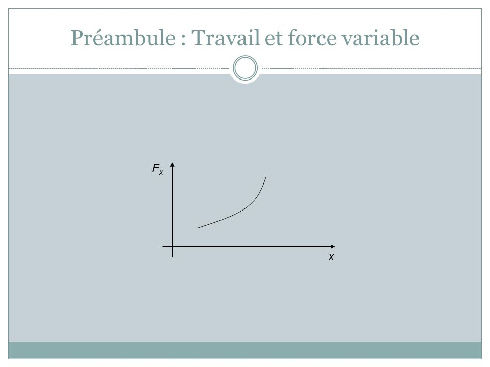 Préambule : Travail et force variable