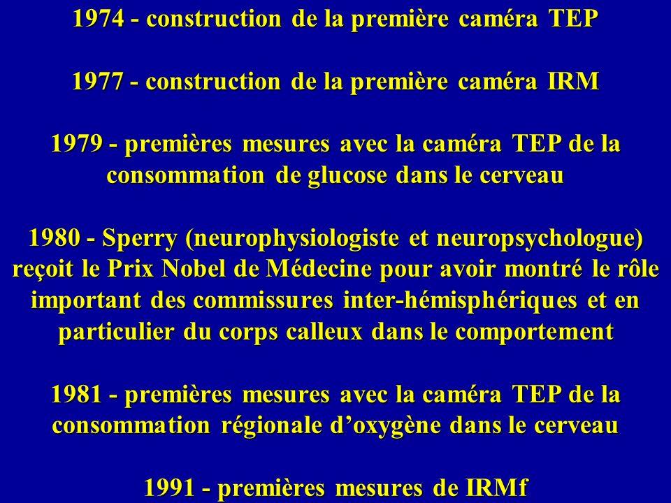 1974 - construction de la première caméra TEP 1977 - construction de la première caméra IRM 1979 - premières mesures avec la caméra TEP de la consommation de glucose dans le cerveau 1980 - Sperry (neurophysiologiste et neuropsychologue) reçoit le Prix Nobel de Médecine pour avoir montré le rôle important des commissures inter-hémisphériques et en particulier du corps calleux dans le comportement 1981 - premières mesures avec la caméra TEP de la consommation régionale d'oxygène dans le cerveau 1991 - premières mesures de IRMf