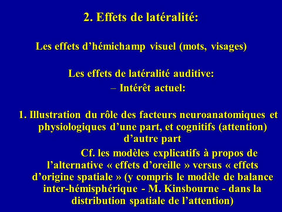 2. Effets de latéralité: Les effets d'hémichamp visuel (mots, visages)