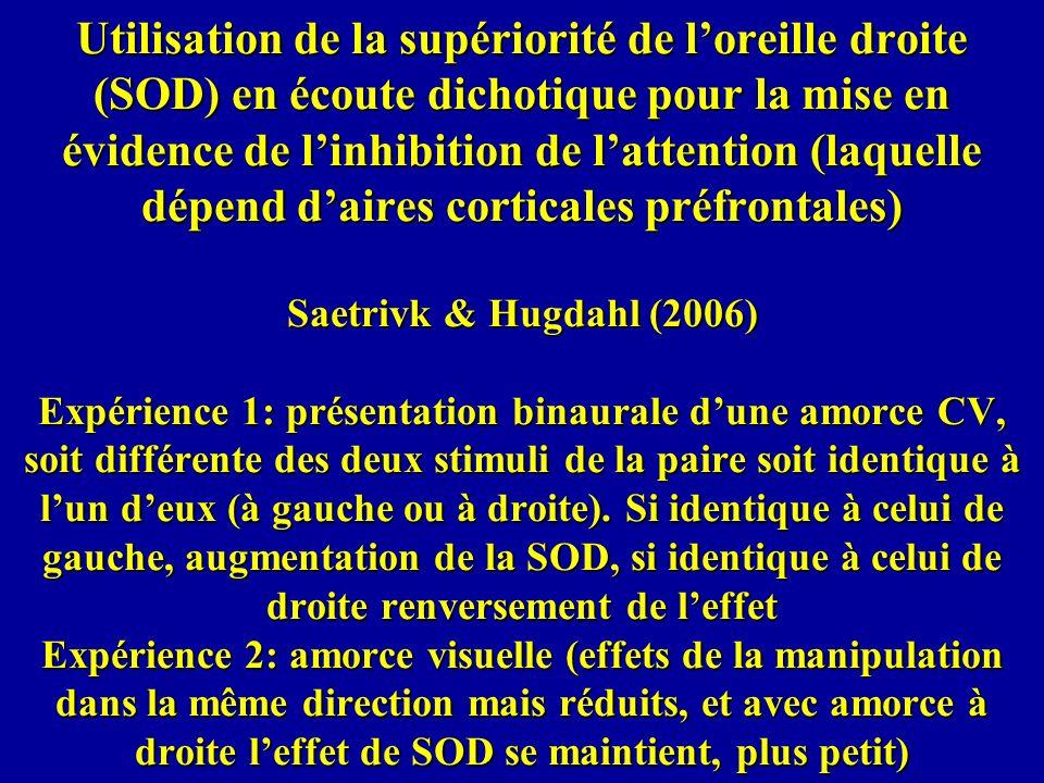 Utilisation de la supériorité de l'oreille droite (SOD) en écoute dichotique pour la mise en évidence de l'inhibition de l'attention (laquelle dépend d'aires corticales préfrontales) Saetrivk & Hugdahl (2006) Expérience 1: présentation binaurale d'une amorce CV, soit différente des deux stimuli de la paire soit identique à l'un d'eux (à gauche ou à droite).