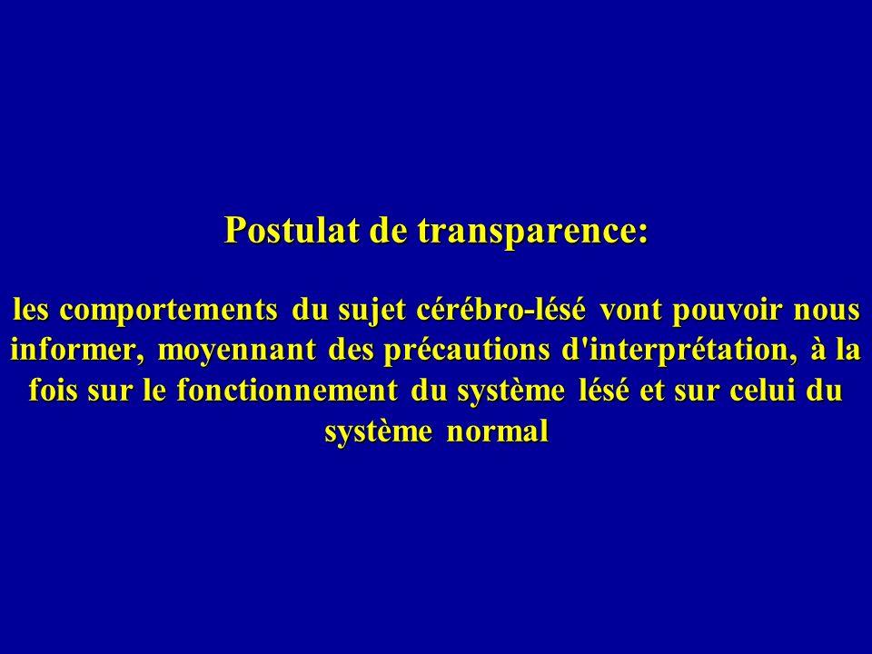 Postulat de transparence: les comportements du sujet cérébro-lésé vont pouvoir nous informer, moyennant des précautions d interprétation, à la fois sur le fonctionnement du système lésé et sur celui du système normal