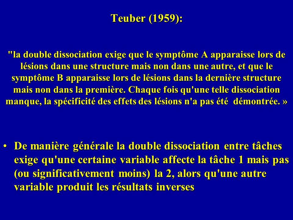 Teuber (1959): la double dissociation exige que le symptôme A apparaisse lors de lésions dans une structure mais non dans une autre, et que le symptôme B apparaisse lors de lésions dans la dernière structure mais non dans la première. Chaque fois qu une telle dissociation manque, la spécificité des effets des lésions n a pas été démontrée. »