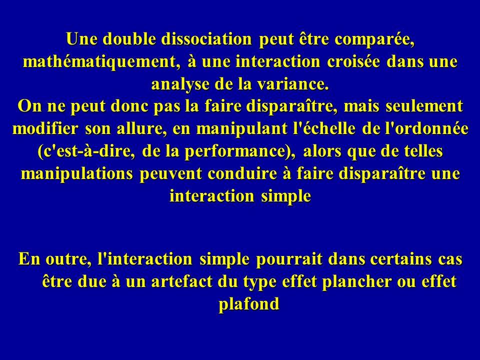Une double dissociation peut être comparée, mathématiquement, à une interaction croisée dans une analyse de la variance. On ne peut donc pas la faire disparaître, mais seulement modifier son allure, en manipulant l échelle de l ordonnée (c est-à-dire, de la performance), alors que de telles manipulations peuvent conduire à faire disparaître une interaction simple