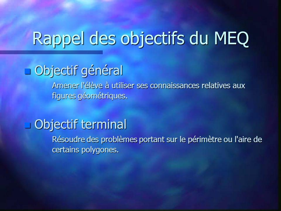 Rappel des objectifs du MEQ