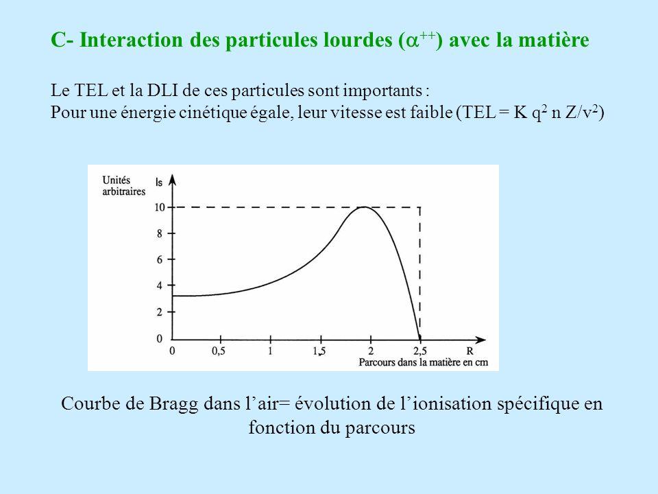 C- Interaction des particules lourdes (a++) avec la matière