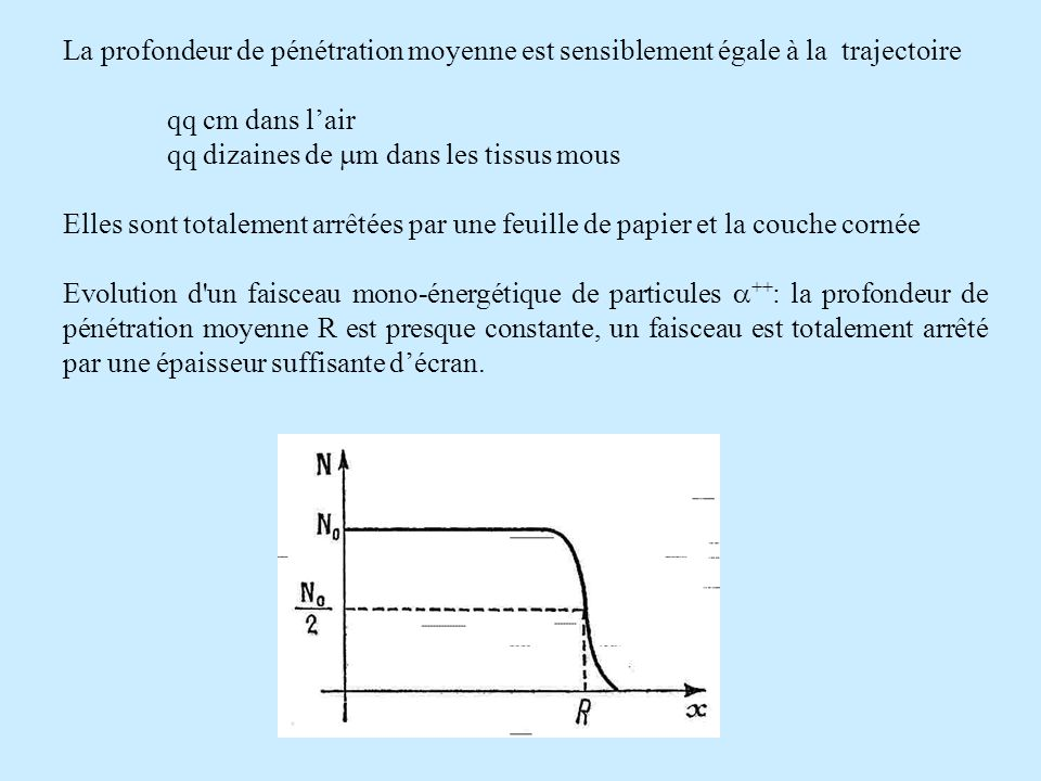 La profondeur de pénétration moyenne est sensiblement égale à la trajectoire