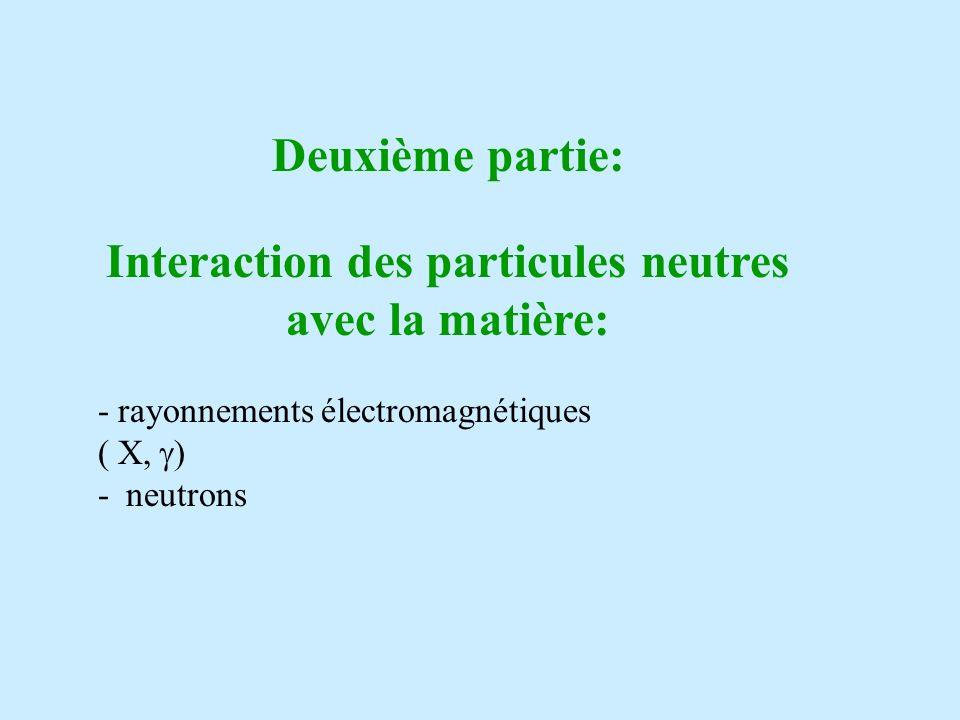 Interaction des particules neutres avec la matière: