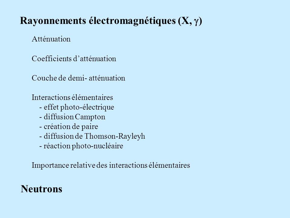 Neutrons Rayonnements électromagnétiques (X, g) Atténuation