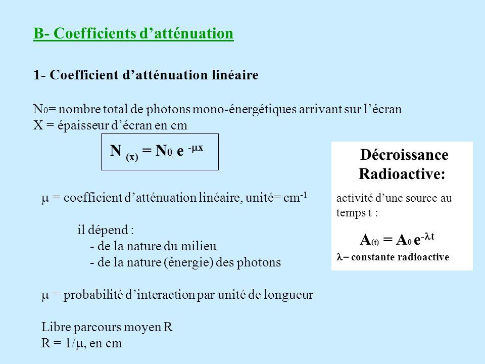 Décroissance Radioactive: