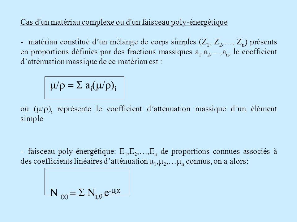 m/ =  ai(m/)i N (x) =  Ni,0 e-mix