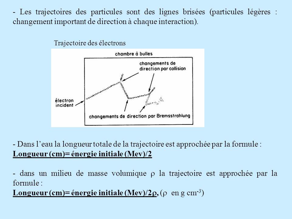 Trajectoire des électrons