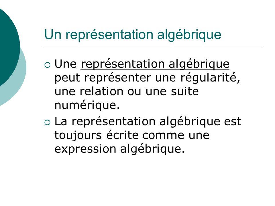 Un représentation algébrique
